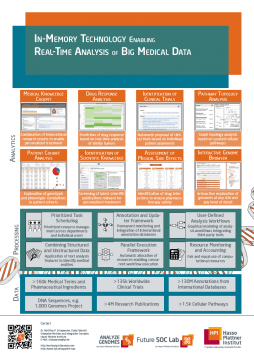 AnalyzeGenomes_Poster
